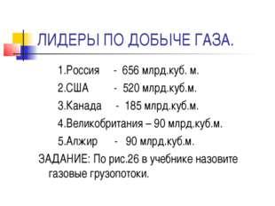 ЛИДЕРЫ ПО ДОБЫЧЕ ГАЗА. 1.Россия - 656 млрд.куб. м. 2.США - 520 млрд.куб.м. 3.