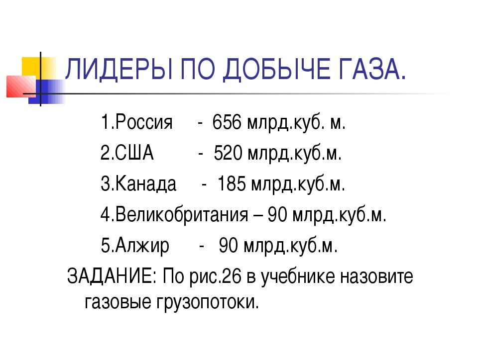 ЛИДЕРЫ ПО ДОБЫЧЕ ГАЗА. 1.Россия - 656 млрд.куб. м. 2.США - 520 млрд.куб.м. 3....