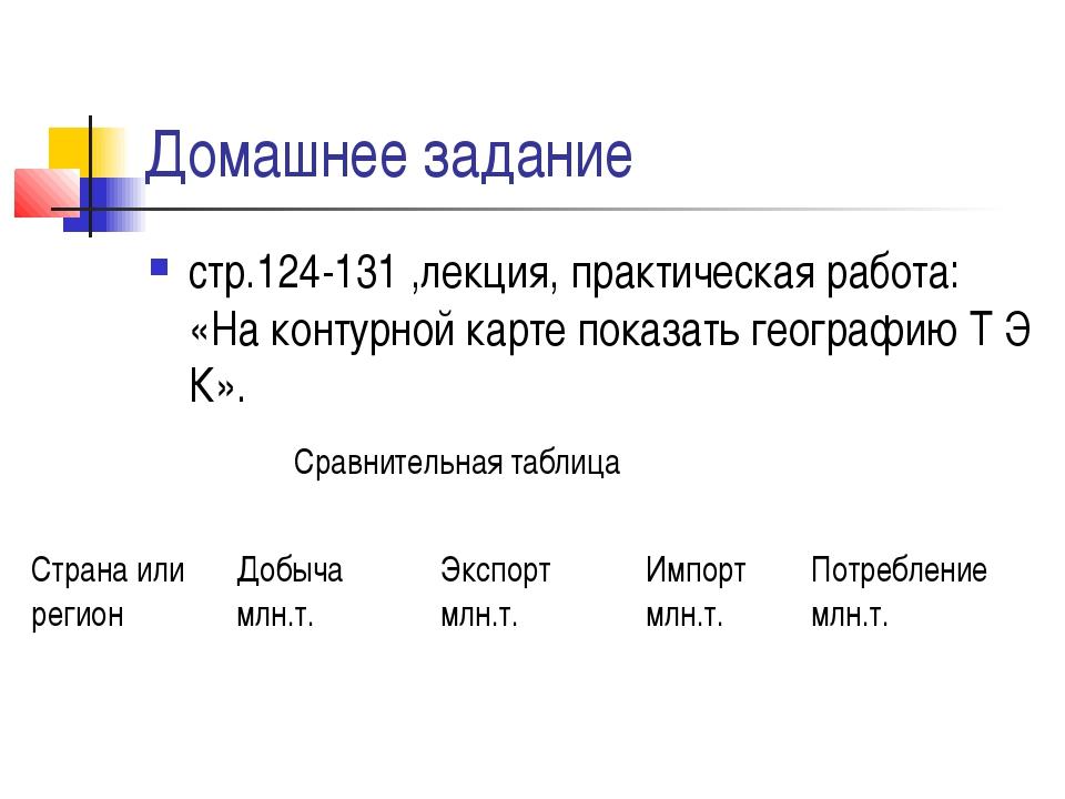 Домашнее задание стр.124-131 ,лекция, практическая работа: «На контурной карт...