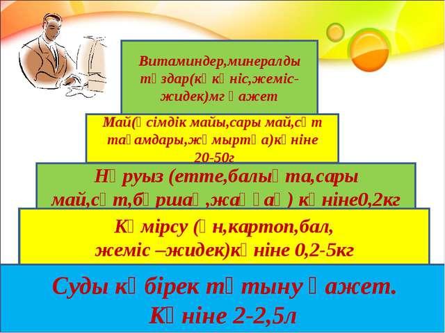 Витаминдер,минералды тұздар(көкөніс,жеміс-жидек)мг қажет Май(өсімдік майы,сар...