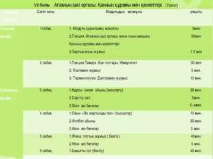 VII бөлім. Ағзаның ішкі ортасы. Қанның құрамы мен қасиеттері (7сағат) Модуль