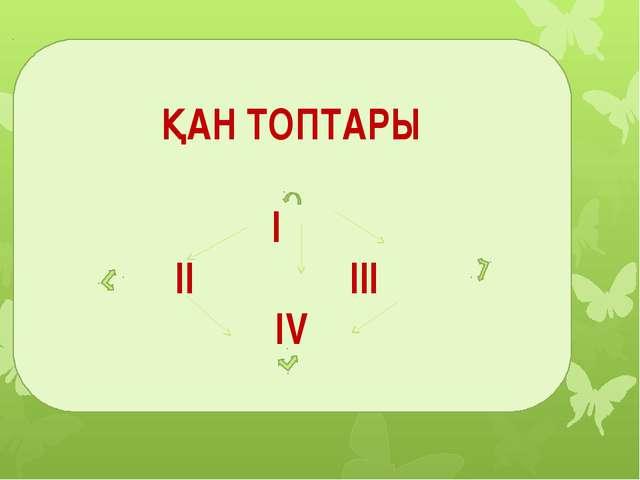 ҚАН ТОПТАРЫ І ІІ ІІІ ІV