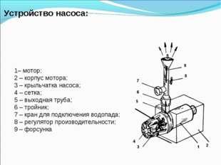 Устройство насоса: 1– мотор; 2 – корпус мотора; 3 – крыльчатка насоса; 4 – се
