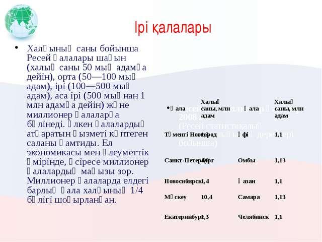 Ірі қалалары Халқының саны бойынша Ресей қалалары шағын (халық саны 50 мың ад...