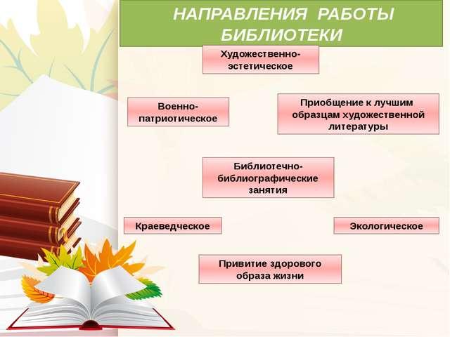 НАПРАВЛЕНИЯ РАБОТЫ БИБЛИОТЕКИ Художественно- эстетическое Военно- патриотиче...