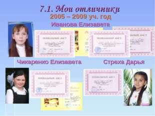 2005 – 2009 уч. год Иванова Елизавета Чикаренко Елизавета Стреха Дарья 7.1. М