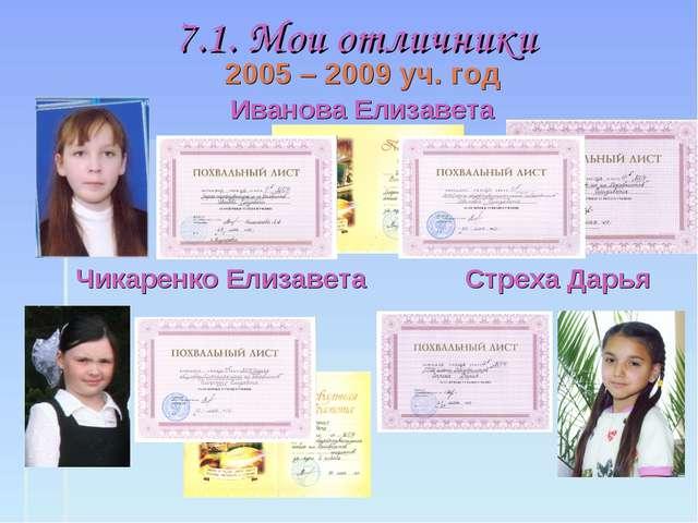 2005 – 2009 уч. год Иванова Елизавета Чикаренко Елизавета Стреха Дарья 7.1. М...
