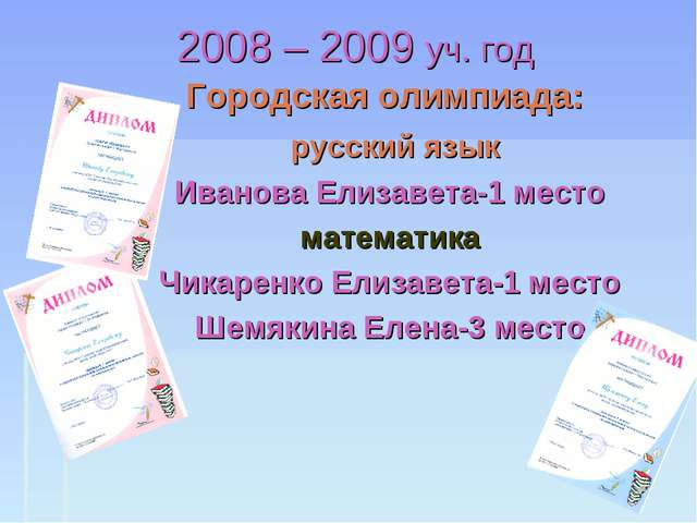 2008 – 2009 уч. год Городская олимпиада: русский язык Иванова Елизавета-1 мес...
