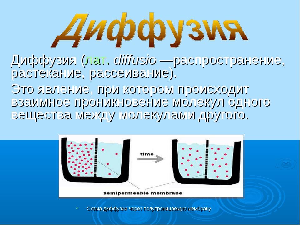 Диффузия (лат.diffusio —распространение, растекание, рассеивание). Это явлен...