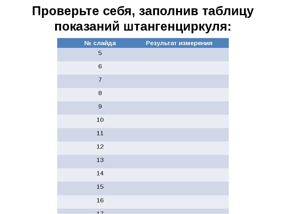 Проверьте себя, заполнив таблицу показаний штангенциркуля: № слайда Результат...