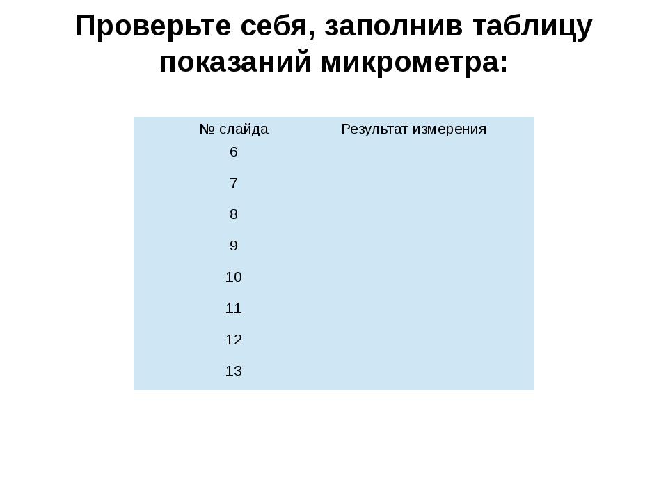 Проверьте себя, заполнив таблицу показаний микрометра: № слайда Результат изм...