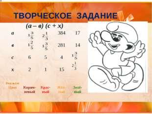 ТВОРЧЕСКОЕ ЗАДАНИЕ (а – в) (с + х) а 38417 в 28114 с 654 х 21