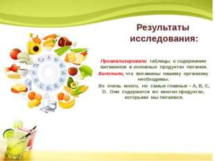 Результаты исследования: Проанализировали таблицы о содержании витаминов в ос