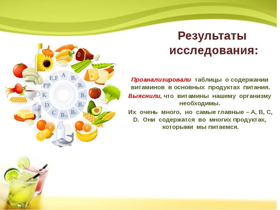 Результаты исследования: Проанализировали таблицы о содержании витаминов в ос...