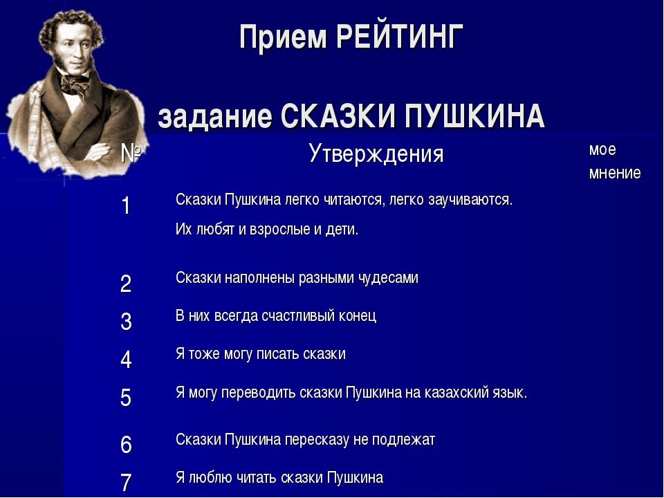 Прием РЕЙТИНГ задание СКАЗКИ ПУШКИНА №Утверждениямое мнение 1Сказки Пушкин...