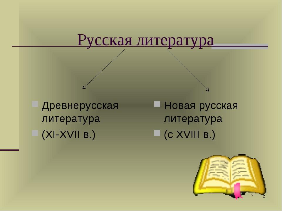 Русская литература Древнерусская литература (XI-XVII в.) Новая русская литера...