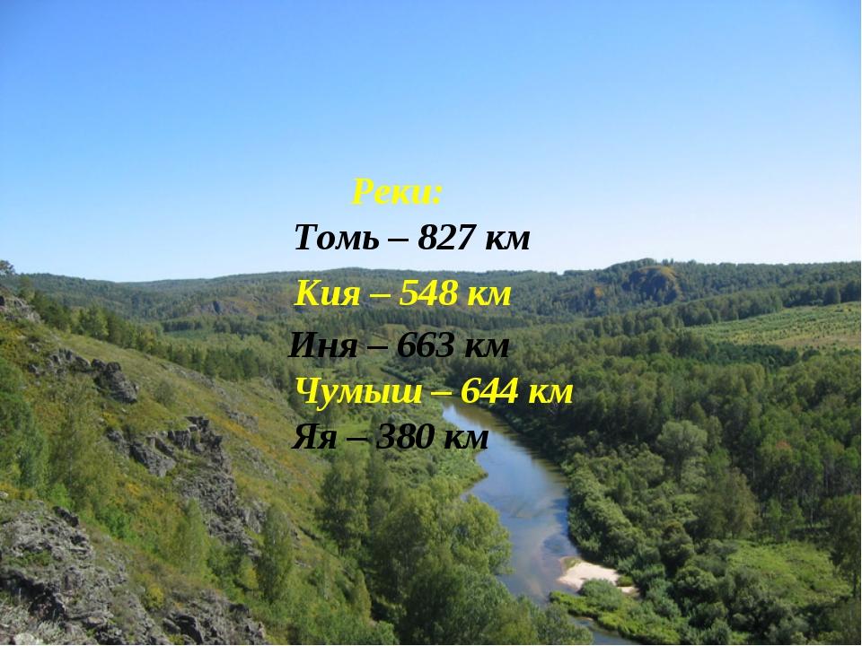 Реки: Томь – 827 км Кия – 548 км Иня – 663 км Чумыш – 644 км Яя – 380 км