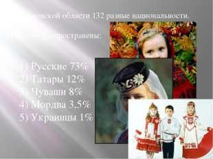 В Ульяновской области 132 разные национальности. Наиболее распространены: 1)