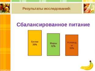 Результаты исследований: Сбалансированное питание Белки 38% Углеводы 30% Жиры