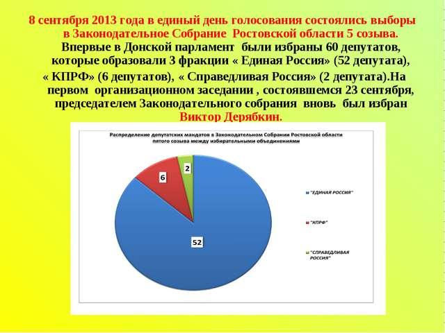 8 сентября 2013 года в единый день голосования состоялись выборы в Законодате...