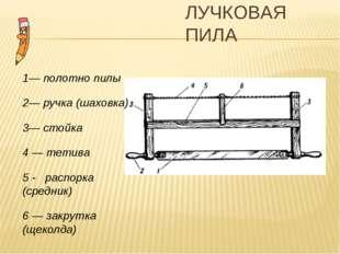 ЛУЧКОВАЯ ПИЛА 1— полотно пилы 2— ручка (шаховка) 3— стойка 4 — тетива 5 - рас