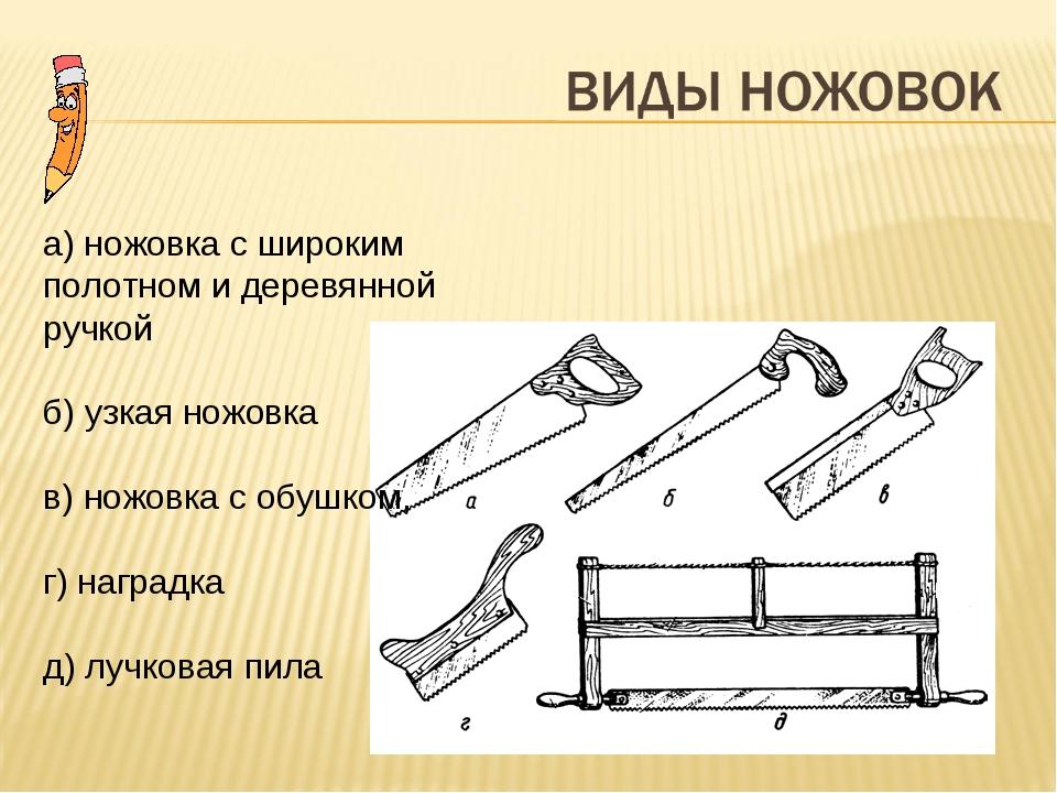а) ножовка с широким полотном и деревянной ручкой б) узкая ножовка в) ножовка...