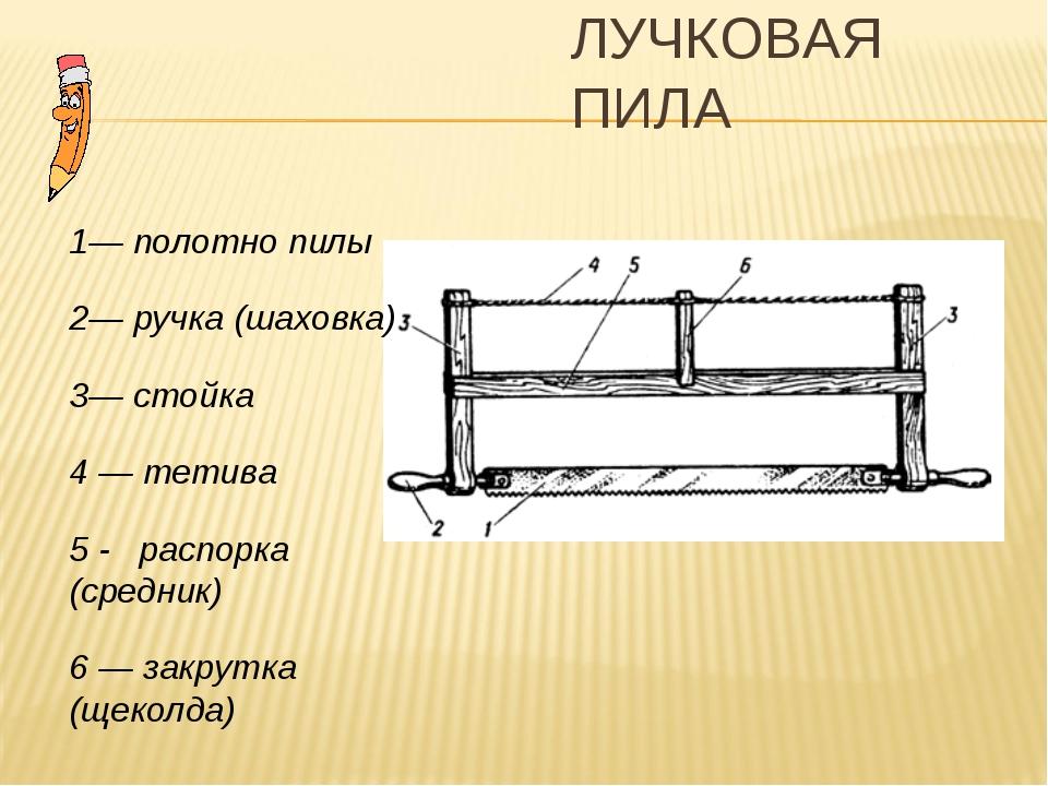 ЛУЧКОВАЯ ПИЛА 1— полотно пилы 2— ручка (шаховка) 3— стойка 4 — тетива 5 - рас...