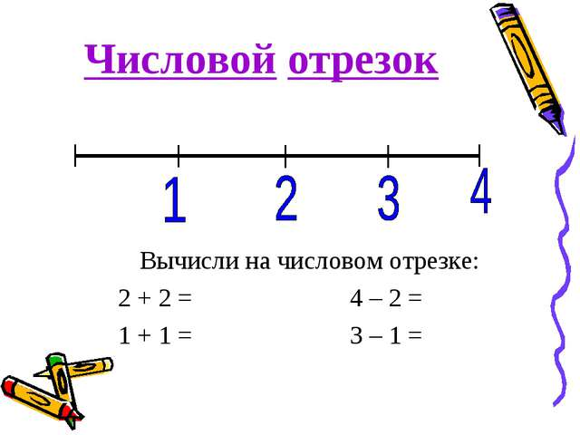 Числовой отрезок Вычисли на числовом отрезке: 2 + 2 = 4 – 2 = 1 + 1 =3...