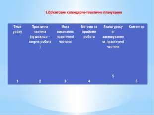 1.Орієнтовне календарне-тематичне планування Тема уроку 1 Практична частина (
