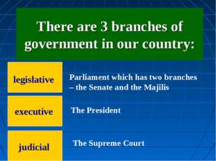 There are 3 branches of government in our country: legislative executive judi