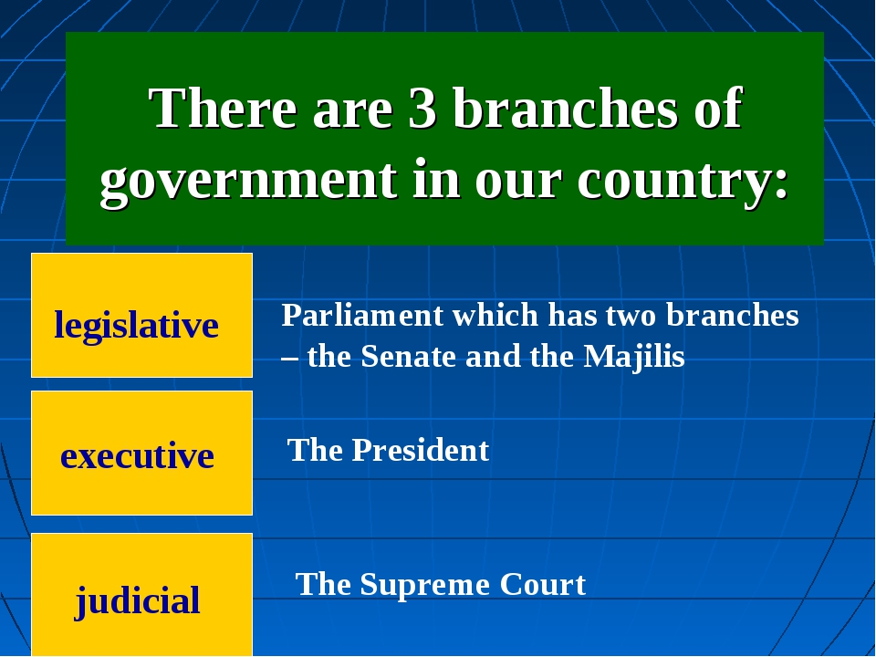There are 3 branches of government in our country: legislative executive judi...