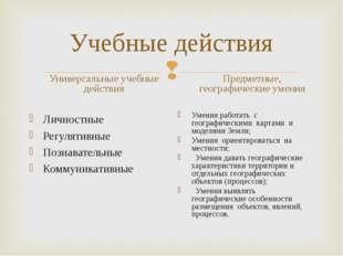 Учебные действия Универсальные учебные действия Личностные Регулятивные Позна