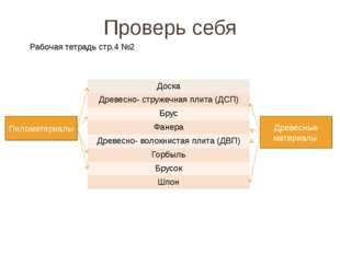 Проверь себя Рабочая тетрадь стр.4 №2 Пиломатериалы Древесные материалы Доска