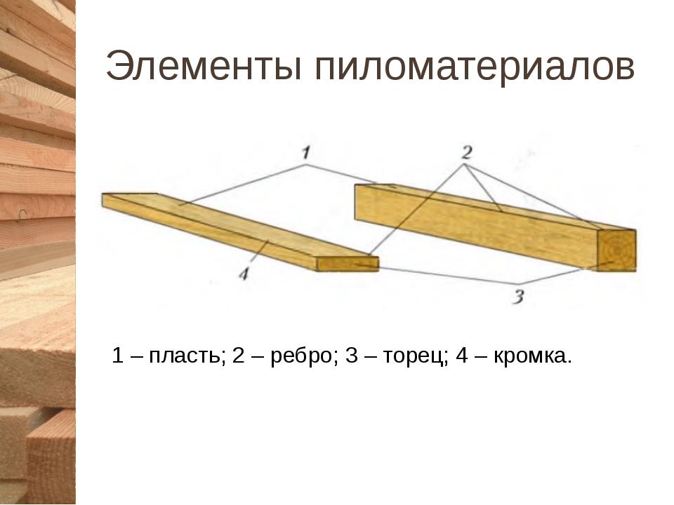 Элементы пиломатериалов 1 – пласть; 2 – ребро; 3 – торец; 4 – кромка.