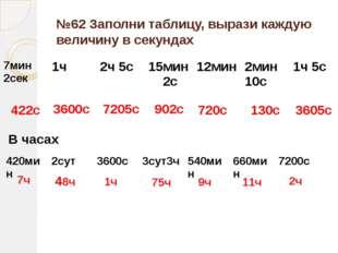 №62 Заполни таблицу, вырази каждую величину в секундах 422с 3600с 7205с 902с