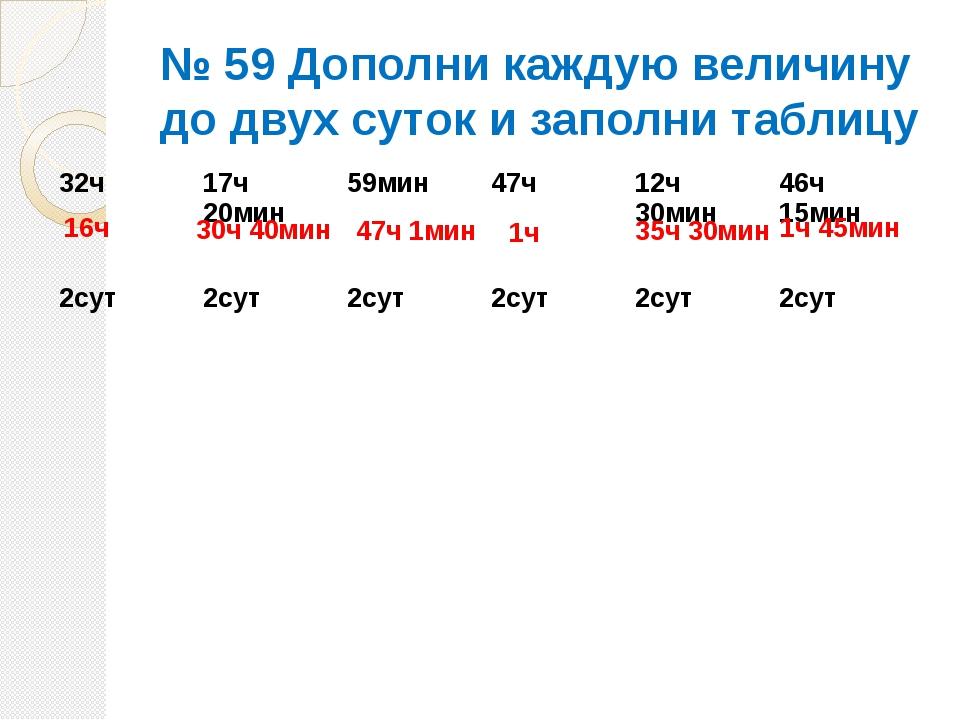 № 59 Дополни каждую величину до двух суток и заполни таблицу 16ч 30ч 40мин 47...