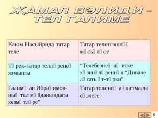 Татар теленең аңлатмалы сүзлеге Галимҗан Ибраһимов-ның тел мәйданындагы хезмә