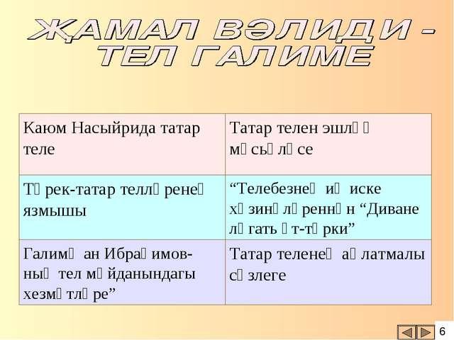 Татар теленең аңлатмалы сүзлеге Галимҗан Ибраһимов-ның тел мәйданындагы хезмә...