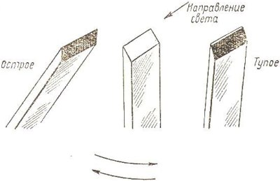 Заточка и настройка ножа рубанка.
