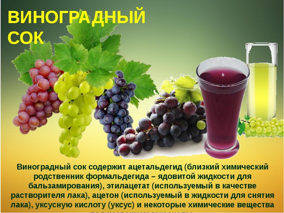Виноградный Сок И Диета. Соковая диета для похудения — минус 8 кг за 7 дней