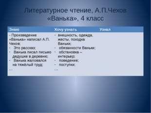 Литературное чтение, А.П.Чехов «Ванька», 4 класс Знаю Хочуузнать Узнал - Прои