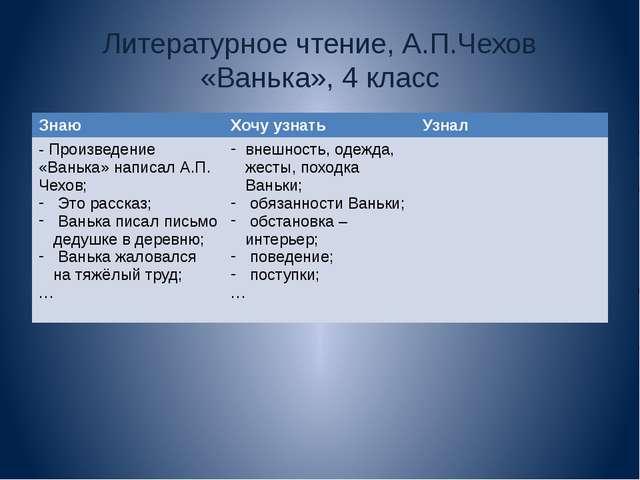 Литературное чтение, А.П.Чехов «Ванька», 4 класс Знаю Хочуузнать Узнал - Прои...