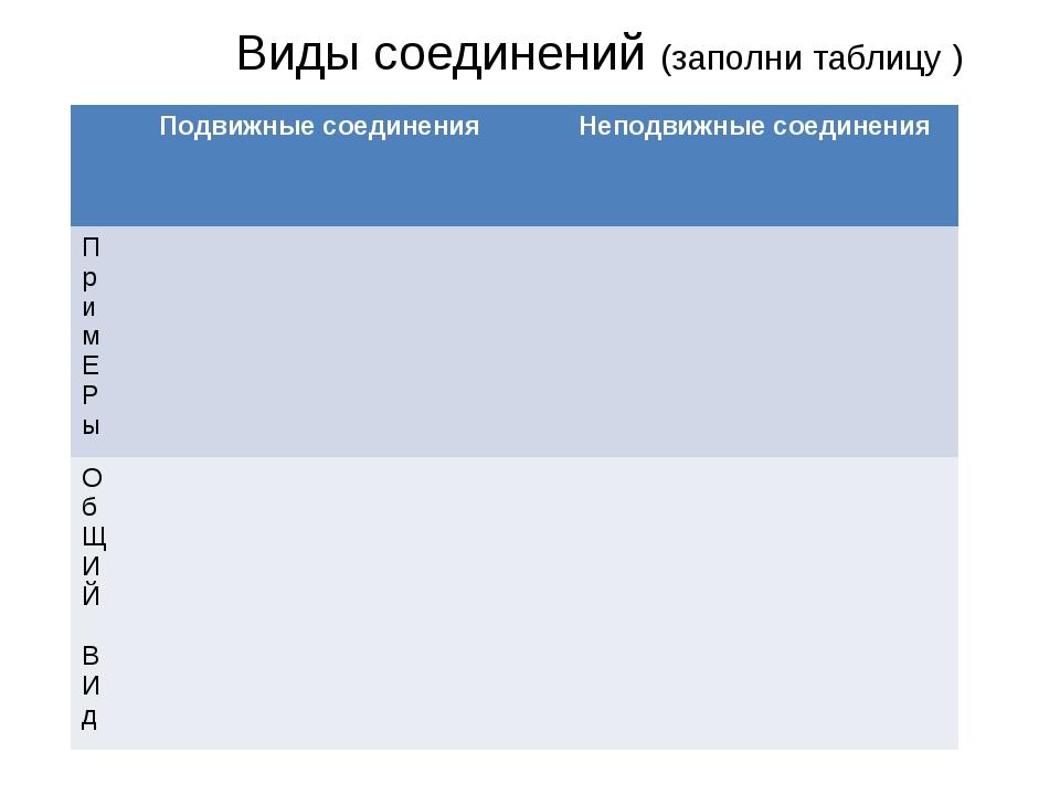 Виды соединений (заполни таблицу ) Подвижные соединения Неподвижные соединени...