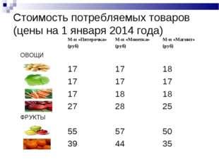 Стоимость потребляемых товаров (цены на 1 января 2014 года) М-н «Пятерочка»