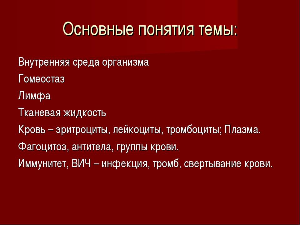 Основные понятия темы: Внутренняя среда организма Гомеостаз Лимфа Тканевая жи...