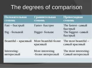 The degrees of comparison Положительнаястепень Сравнительная степень Превосхо