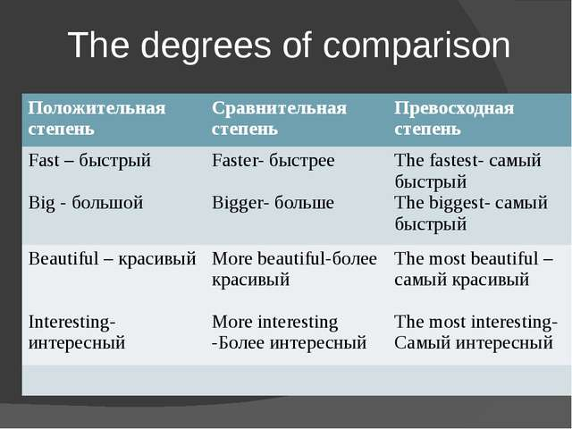 The degrees of comparison Положительнаястепень Сравнительная степень Превосхо...