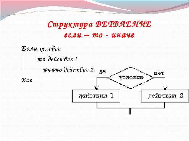 Структура ВЕТВЛЕНИЕ если – то - иначе Если условие то действие 1 иначе действ...