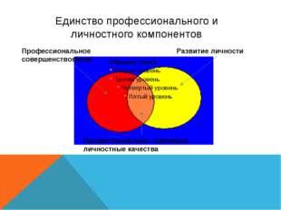 Единство профессионального и личностного компонентов Профессиональное соверше