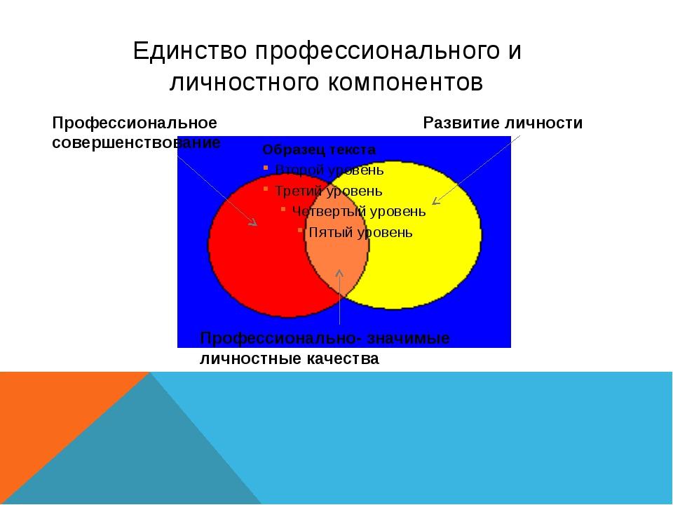 Единство профессионального и личностного компонентов Профессиональное соверше...